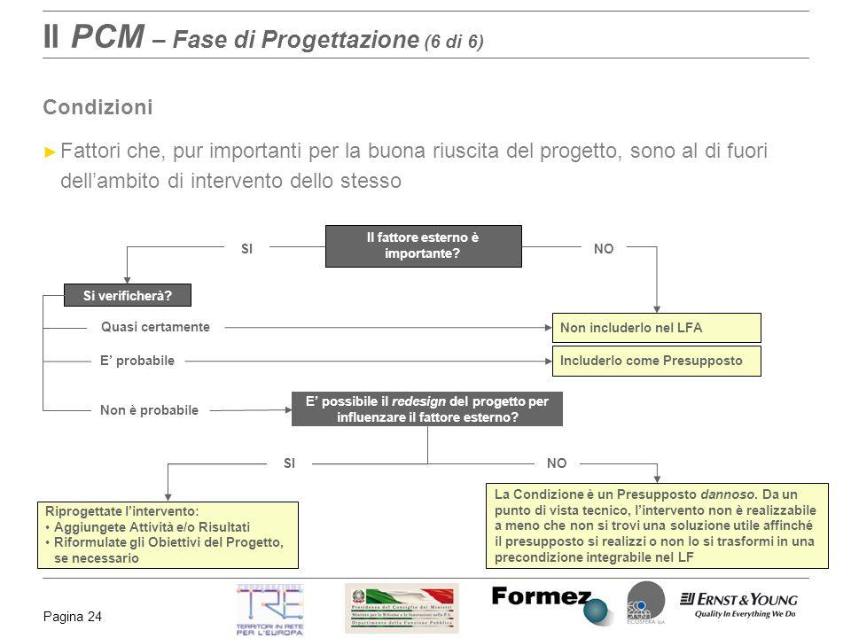 Il PCM – Fase di Progettazione (6 di 6)