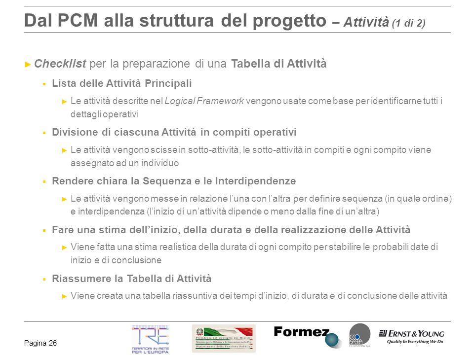 Dal PCM alla struttura del progetto – Attività (1 di 2)