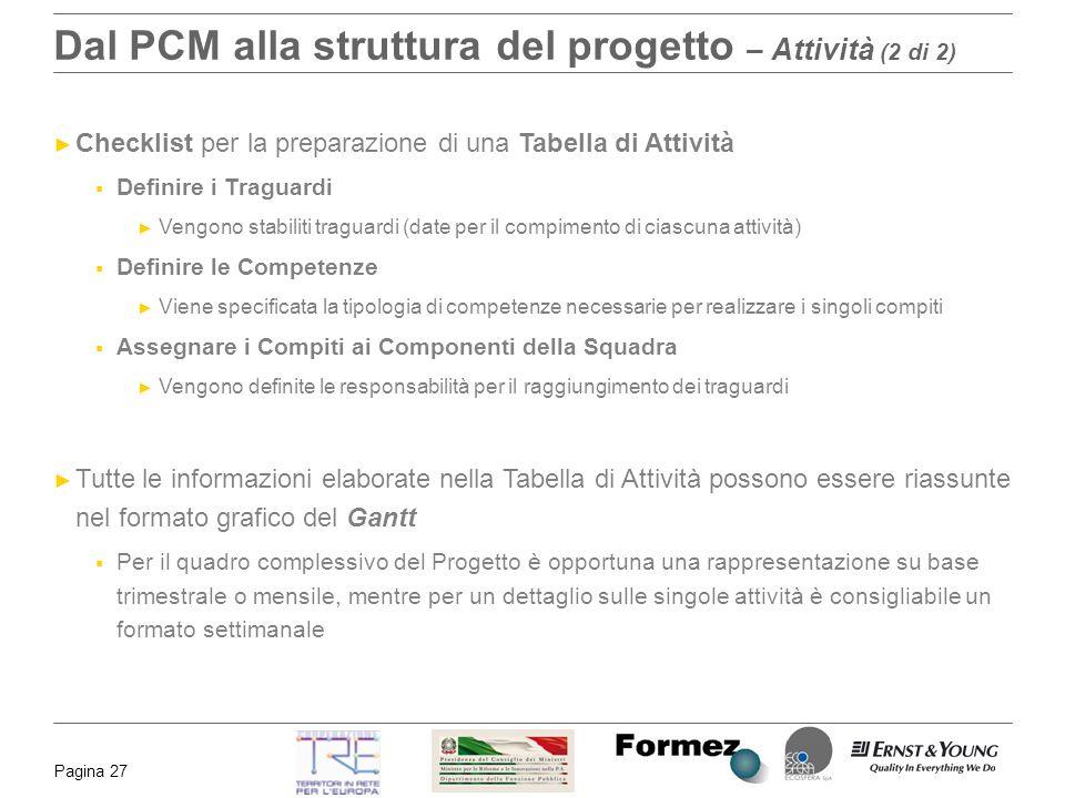 Dal PCM alla struttura del progetto – Attività (2 di 2)
