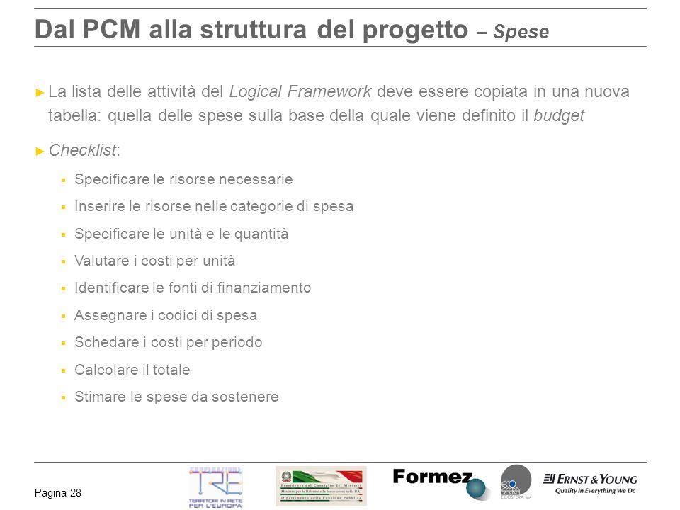 Dal PCM alla struttura del progetto – Spese