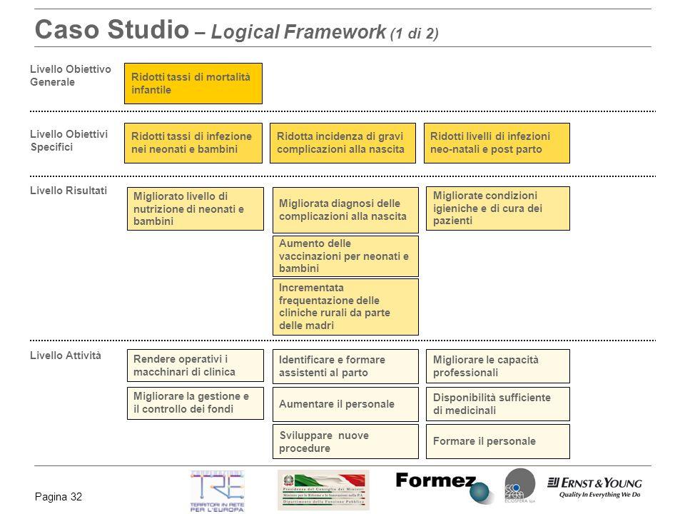 Caso Studio – Logical Framework (1 di 2)