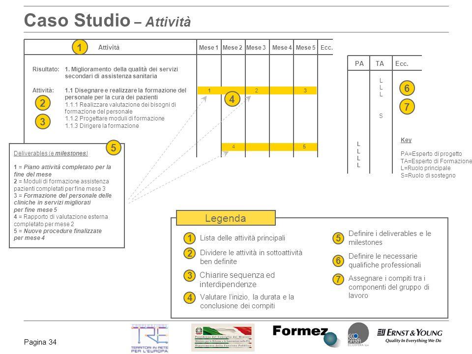 Caso Studio – Attività 1 6 4 2 7 3 5 Legenda 1 5 2 6 3 7 4