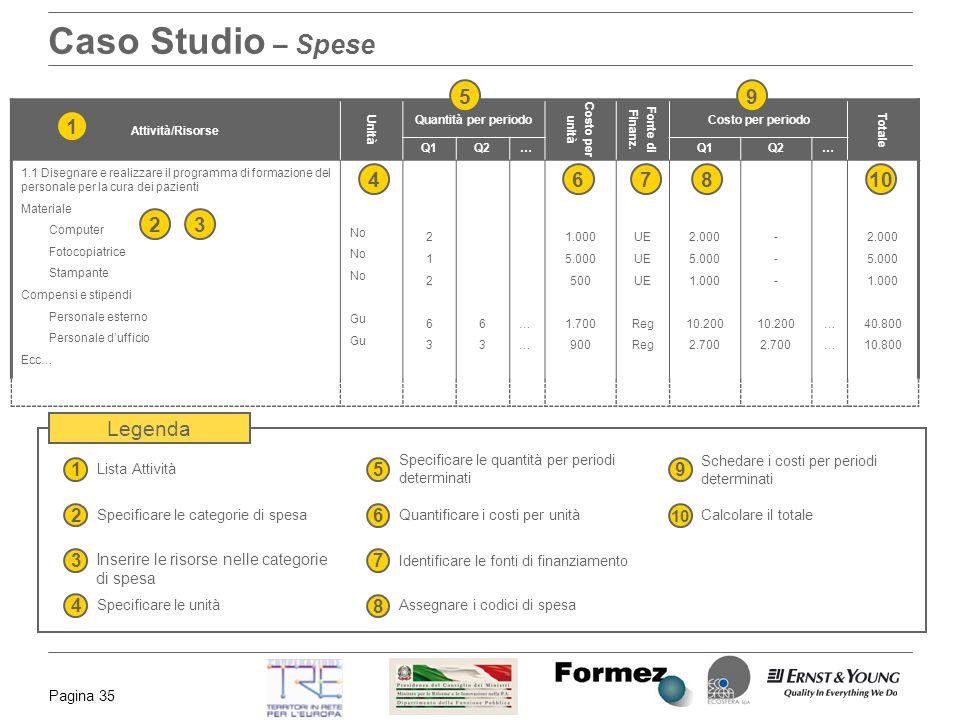Caso Studio – Spese 5 9 1 4 6 7 8 10 2 3 Legenda 1 5 9 2 6 3 7 4 8 10