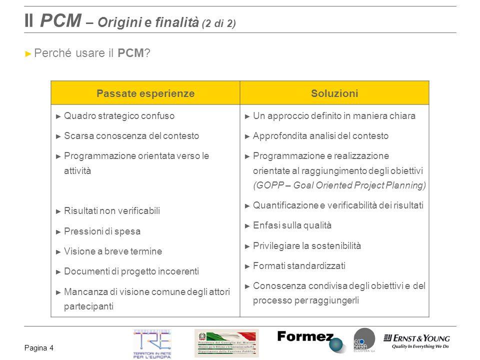 Il PCM – Origini e finalità (2 di 2)