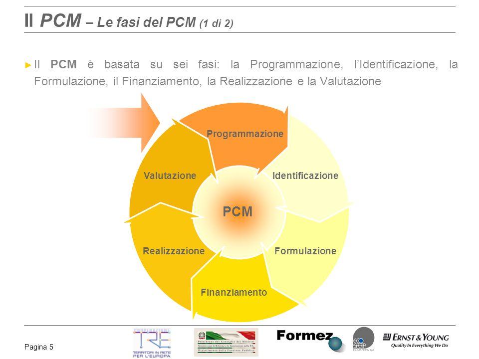 Il PCM – Le fasi del PCM (1 di 2)