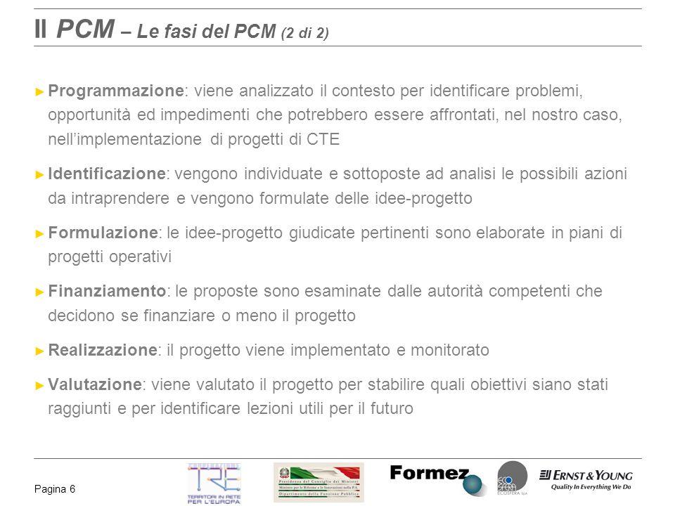 Il PCM – Le fasi del PCM (2 di 2)