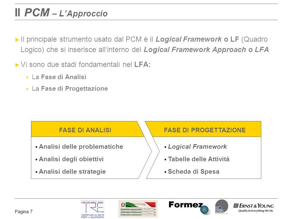 Il PCM – L'Approccio