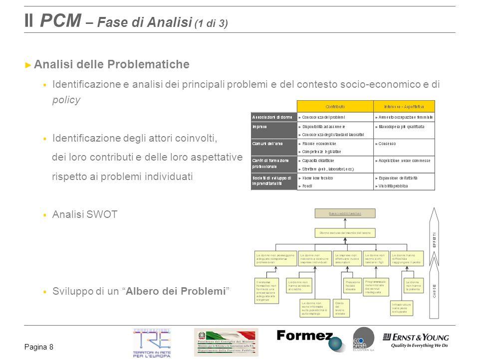 Il PCM – Fase di Analisi (1 di 3)
