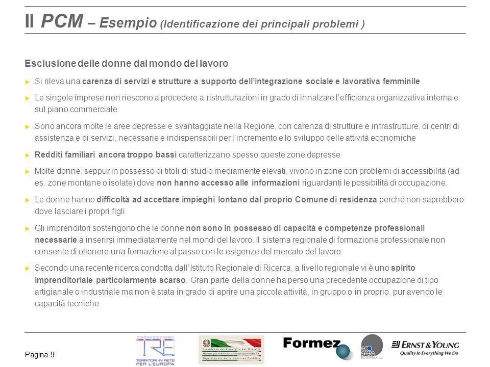 Il PCM – Esempio (Identificazione dei principali problemi )