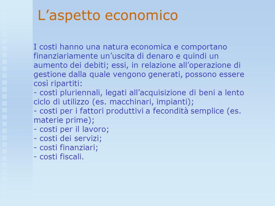 L'aspetto economico