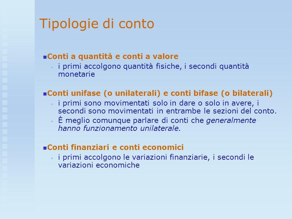 Tipologie di conto Conti a quantità e conti a valore