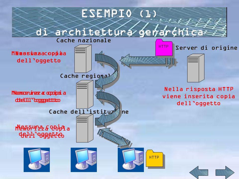 ESEMPIO (1) di architettura gerarchica