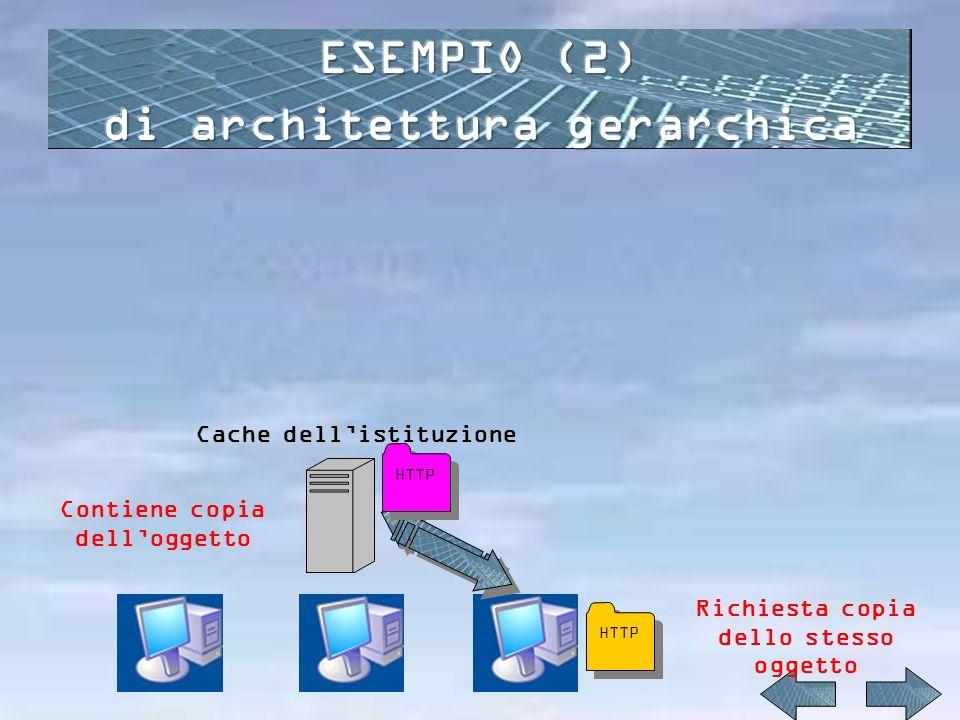 ESEMPIO (2) di architettura gerarchica