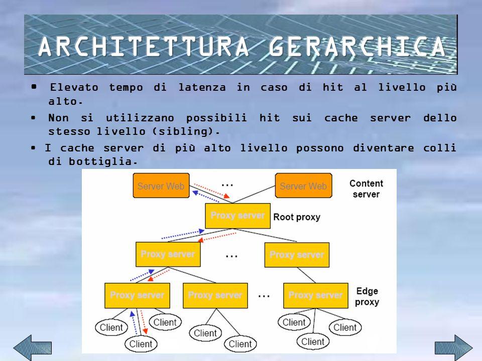ARCHITETTURA GERARCHICA
