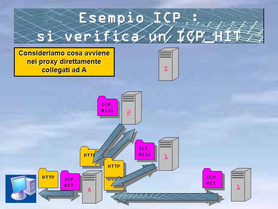Esempio ICP : si verifica un ICP_HIT