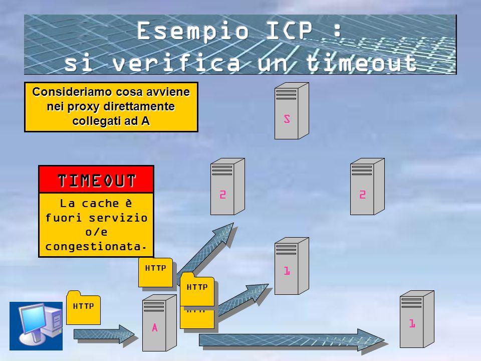 Esempio ICP : si verifica un timeout