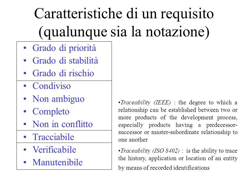 Caratteristiche di un requisito (qualunque sia la notazione)