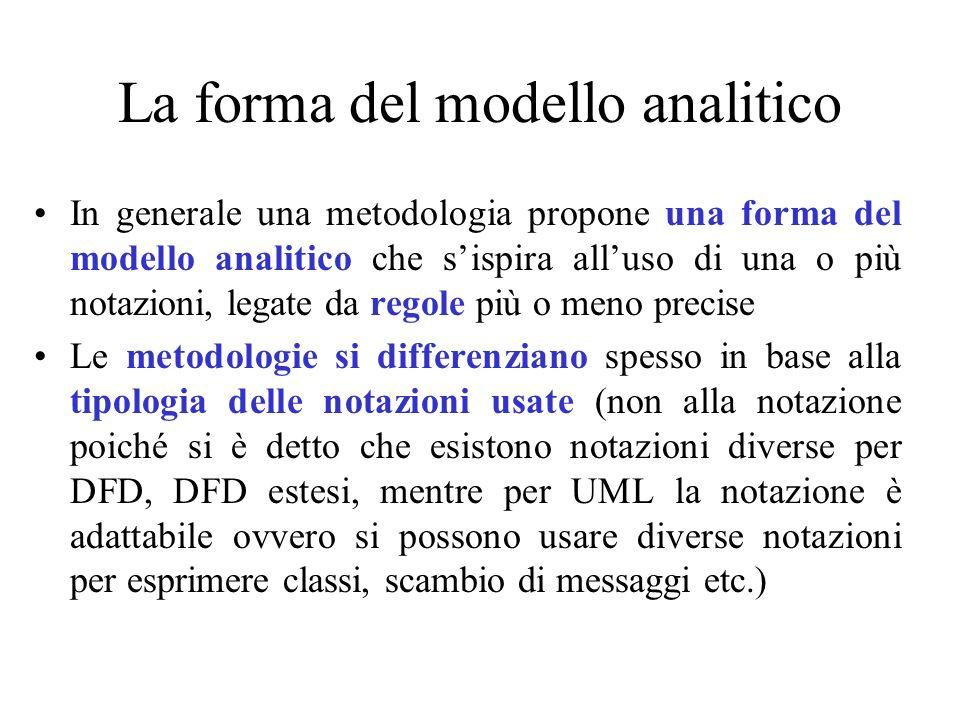 La forma del modello analitico