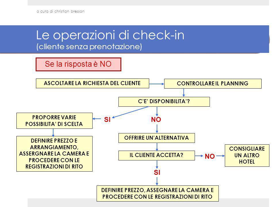 Le operazioni di check-in (cliente senza prenotazione)