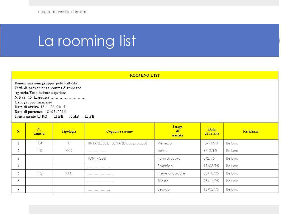 La rooming list a cura di christian bressan ROOMING LIST