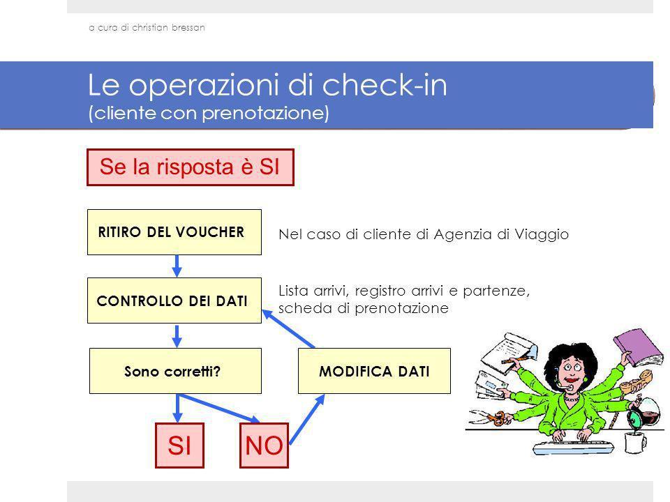 Le operazioni di check-in (cliente con prenotazione)