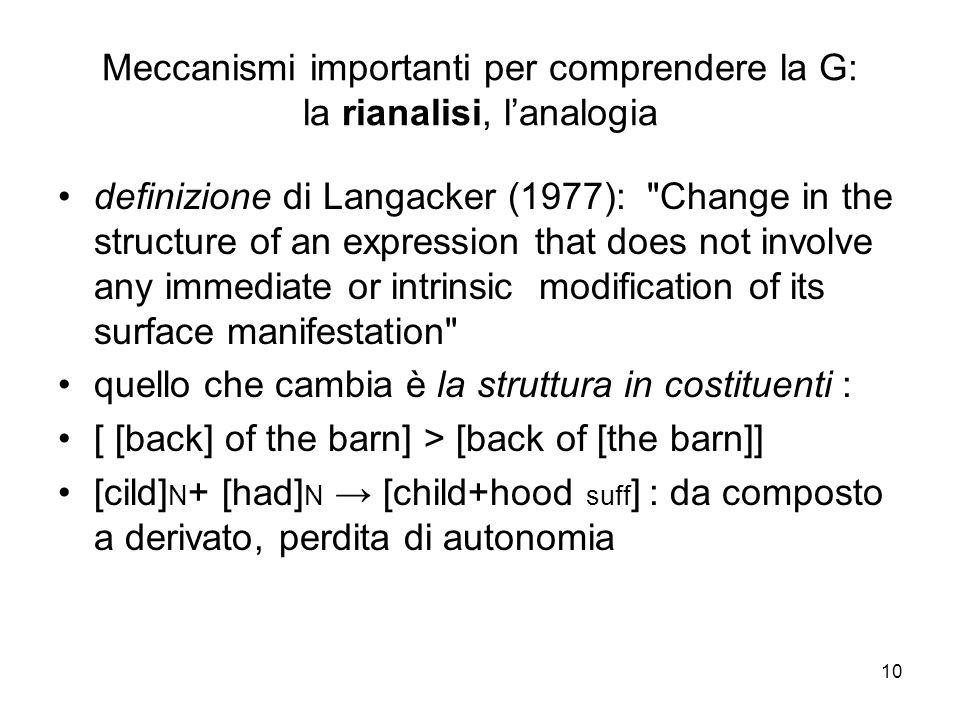 Meccanismi importanti per comprendere la G: la rianalisi, l'analogia