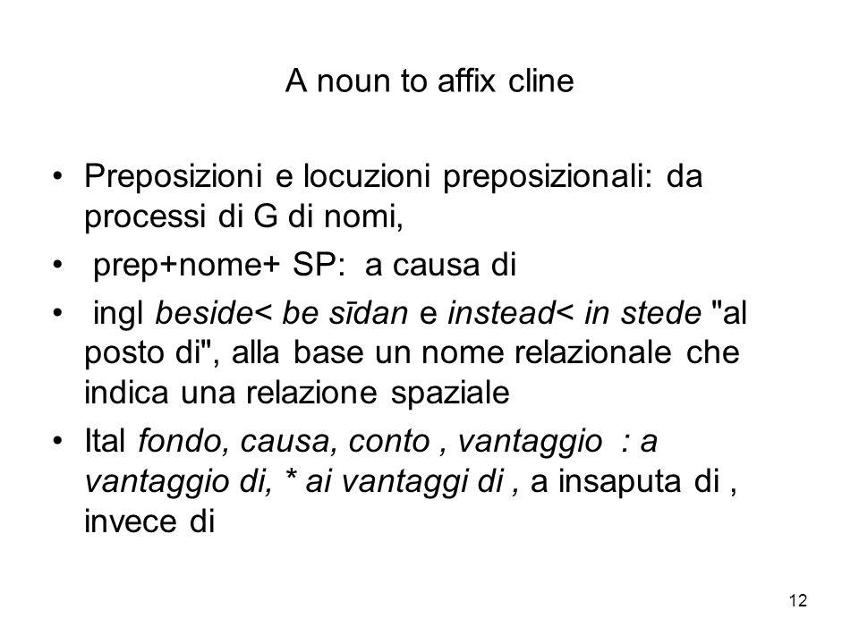 A noun to affix cline Preposizioni e locuzioni preposizionali: da processi di G di nomi, prep+nome+ SP: a causa di.