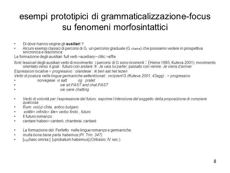 esempi prototipici di grammaticalizzazione-focus su fenomeni morfosintattici
