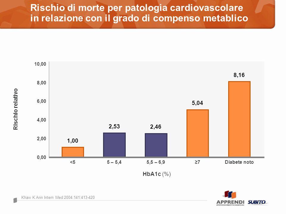 Rischio di morte per patologia cardiovascolare in relazione con il grado di compenso metablico