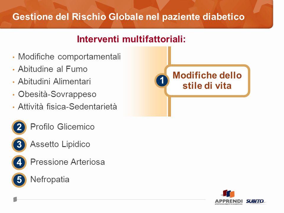 Gestione del Rischio Globale nel paziente diabetico