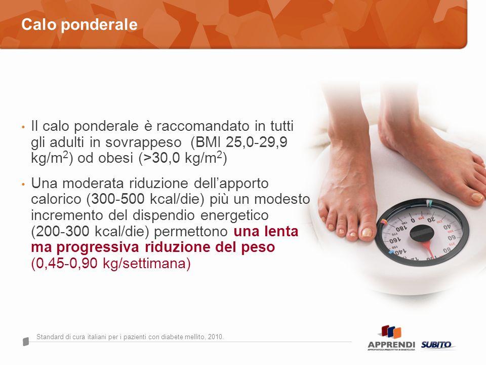 Calo ponderaleIl calo ponderale è raccomandato in tutti gli adulti in sovrappeso (BMI 25,0-29,9 kg/m2) od obesi (>30,0 kg/m2)