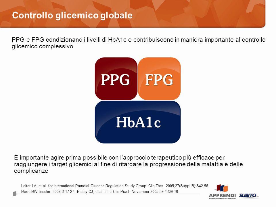 Controllo glicemico globale