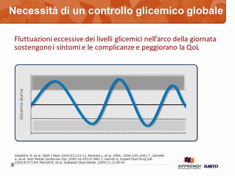 Necessità di un controllo glicemico globale