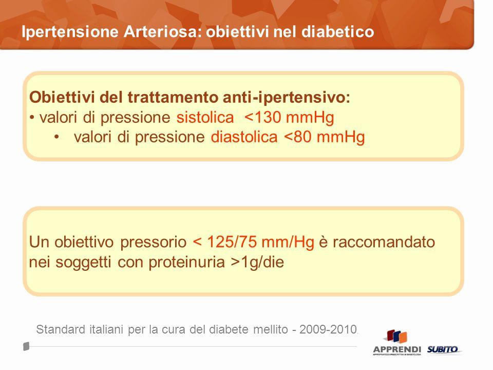 Ipertensione Arteriosa: obiettivi nel diabetico