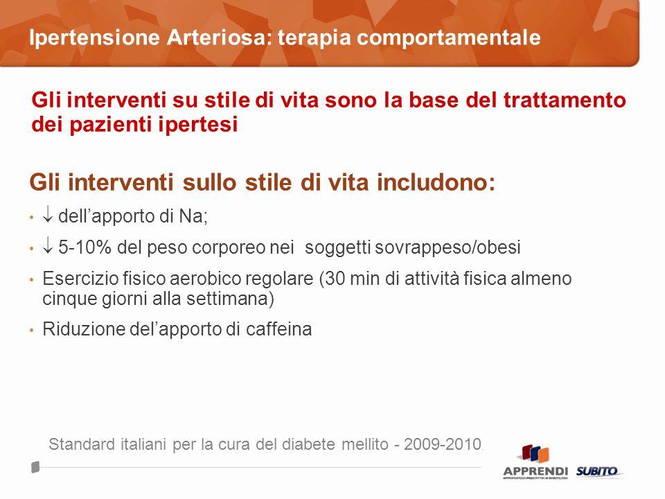 Ipertensione Arteriosa: terapia comportamentale