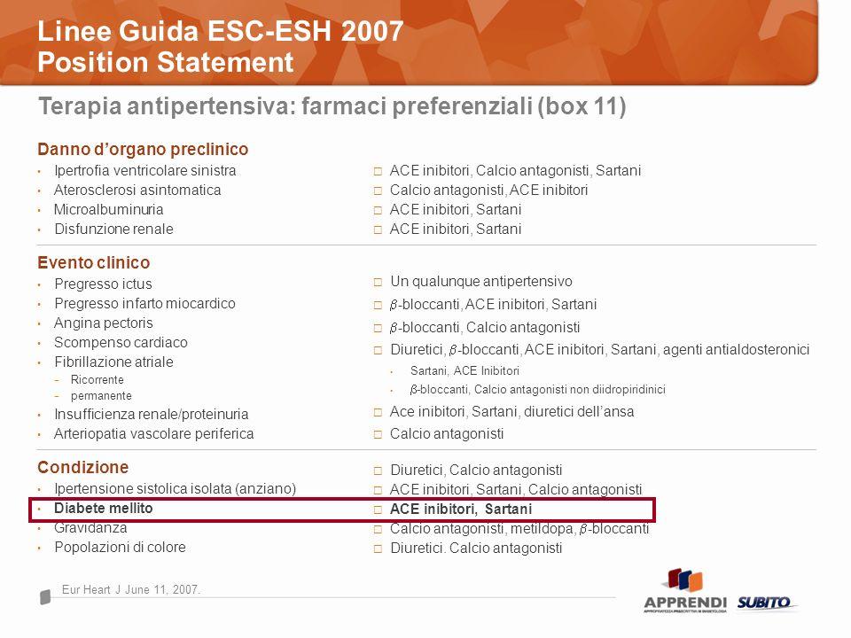 Linee Guida ESC-ESH 2007 Position Statement