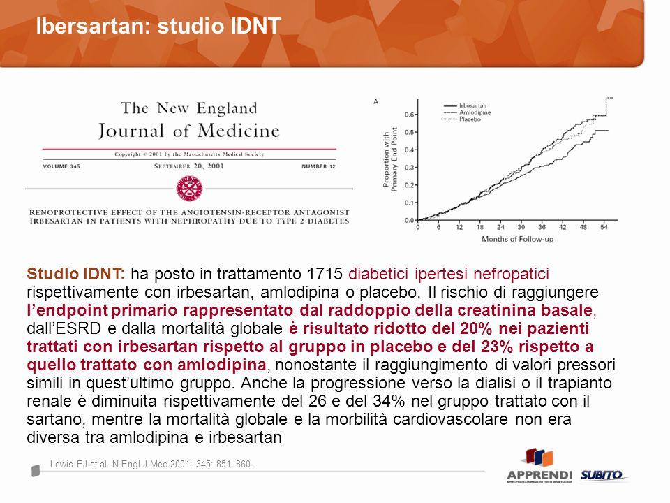 Ibersartan: studio IDNT