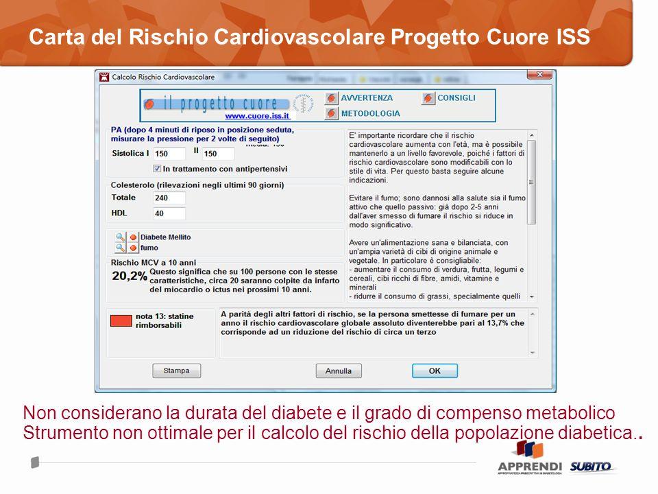 Carta del Rischio Cardiovascolare Progetto Cuore ISS