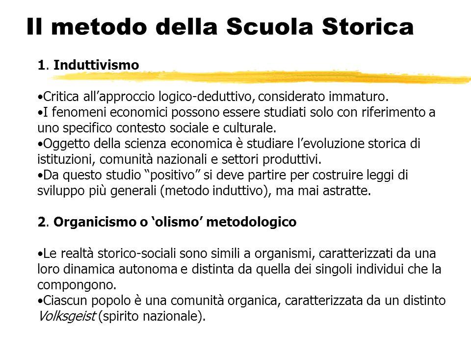 Il metodo della Scuola Storica