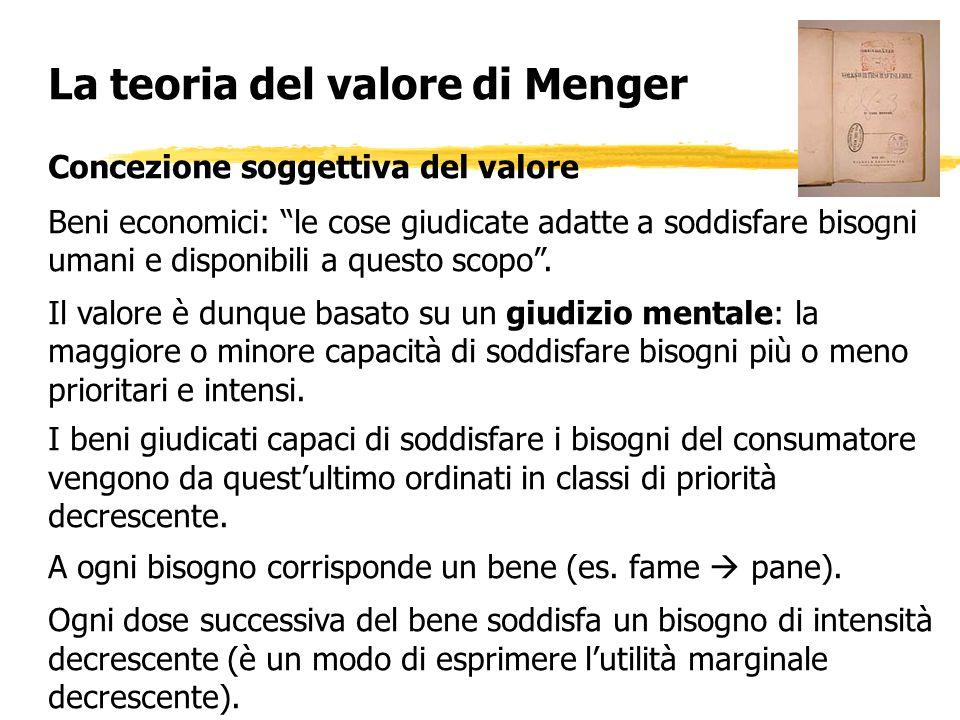 La teoria del valore di Menger