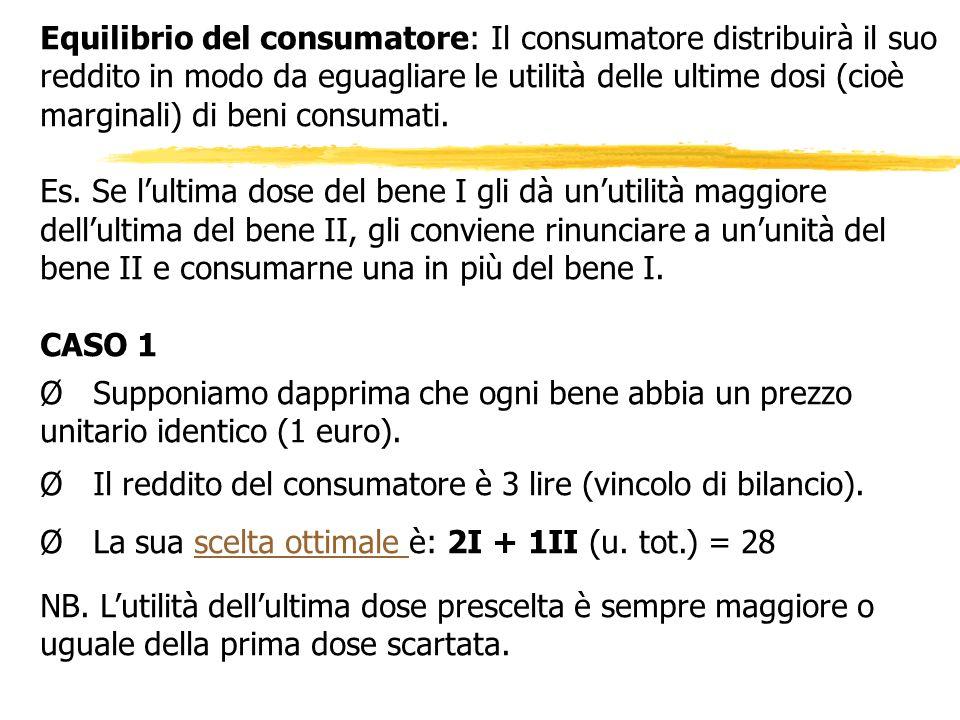 Equilibrio del consumatore: Il consumatore distribuirà il suo reddito in modo da eguagliare le utilità delle ultime dosi (cioè marginali) di beni consumati.