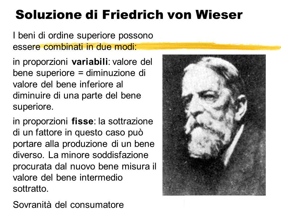Soluzione di Friedrich von Wieser