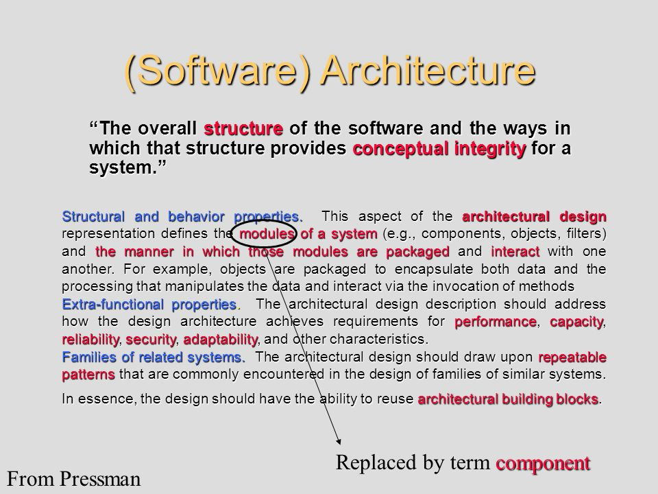 (Software) Architecture