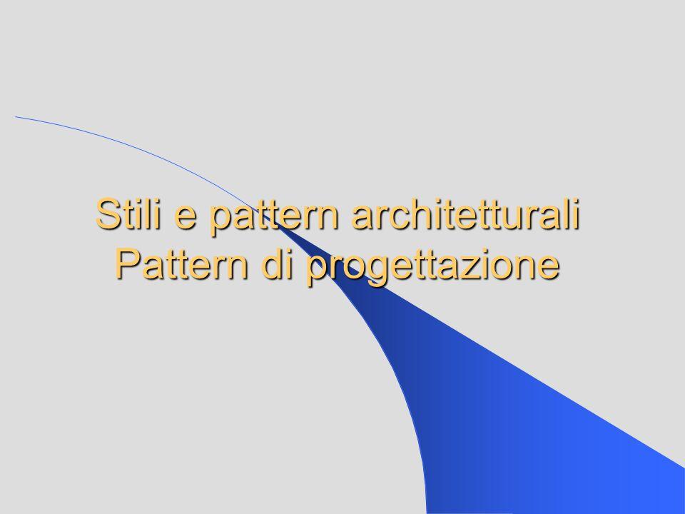 Stili e pattern architetturali Pattern di progettazione