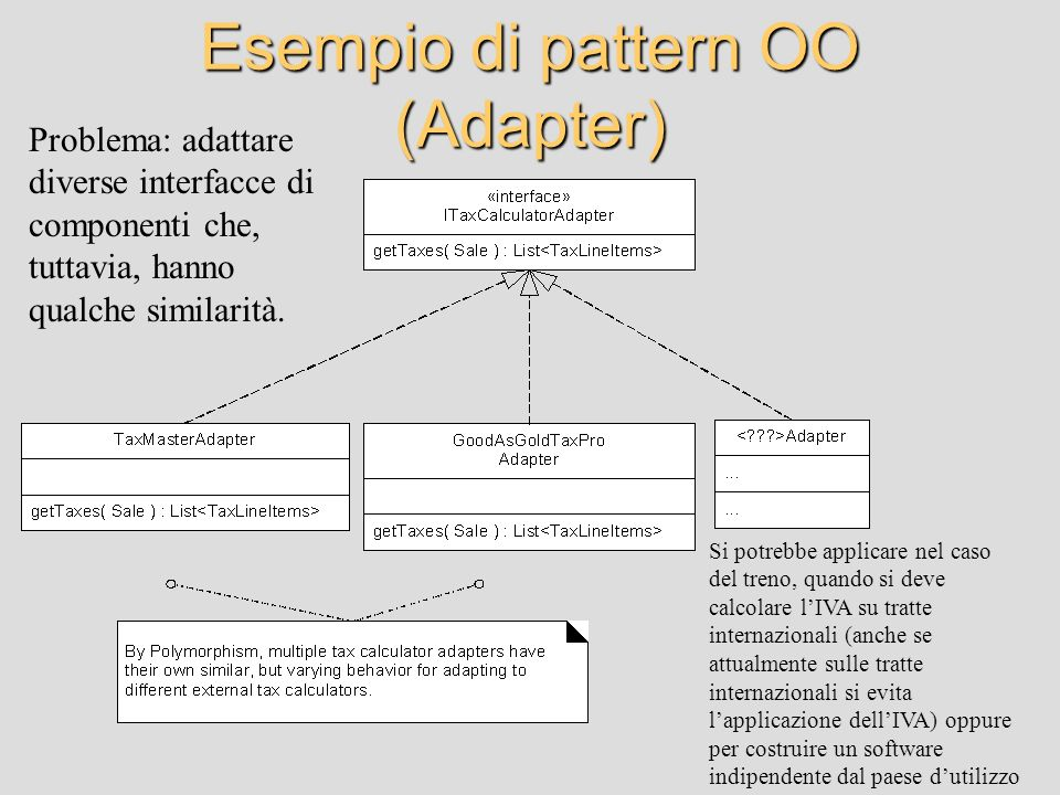 Esempio di pattern OO (Adapter)