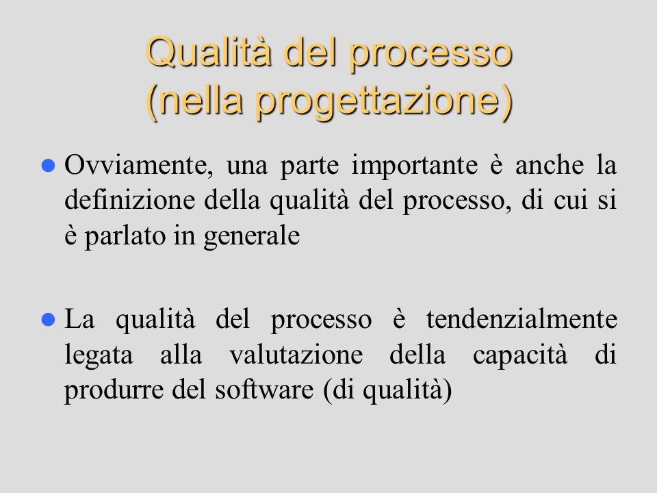 Qualità del processo (nella progettazione)