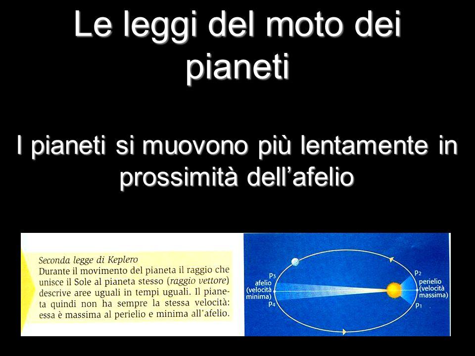 Le leggi del moto dei pianeti