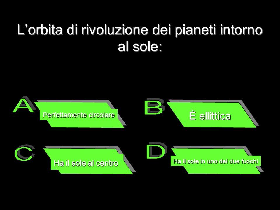 L'orbita di rivoluzione dei pianeti intorno al sole: