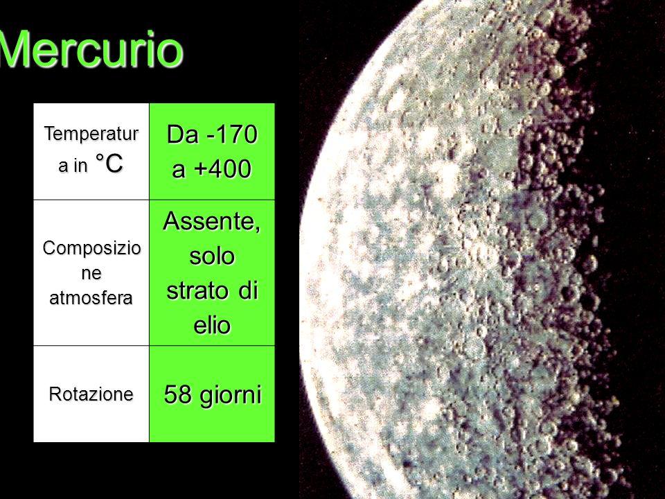 Mercurio Da -170 a +400 Assente, solo strato di elio 58 giorni
