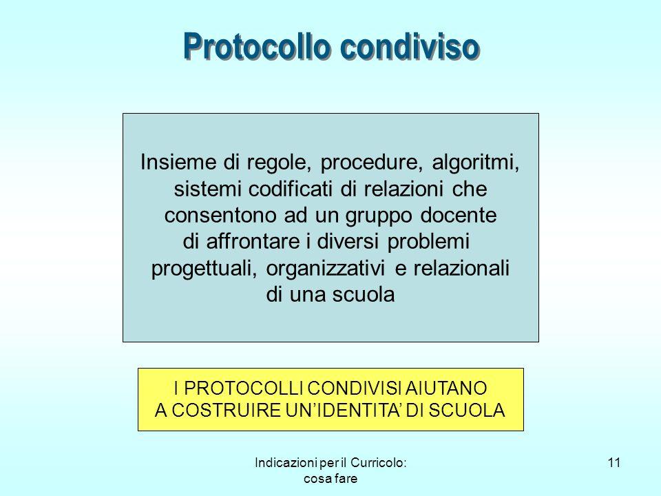 Protocollo condiviso Insieme di regole, procedure, algoritmi,
